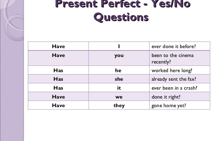 Lesson Five:  Present Perfect Tense — Questions